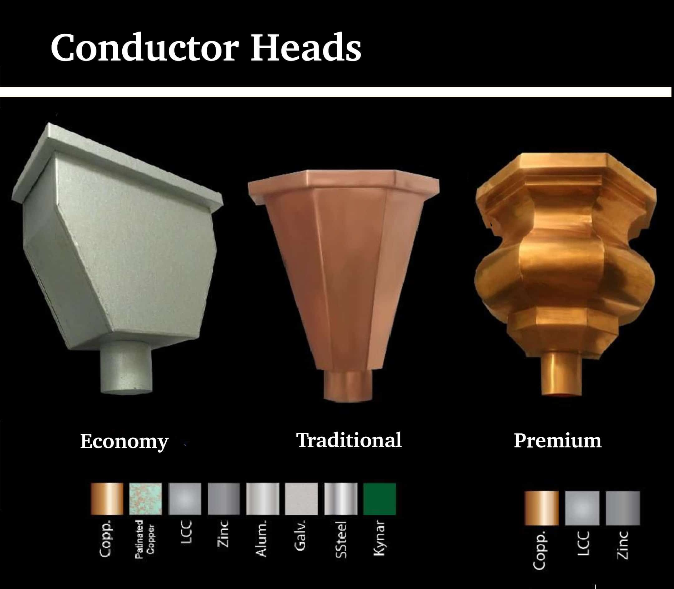 Leader Heads And Conductor Heads : Conductor heads outer banks i gallop roofing remodeling